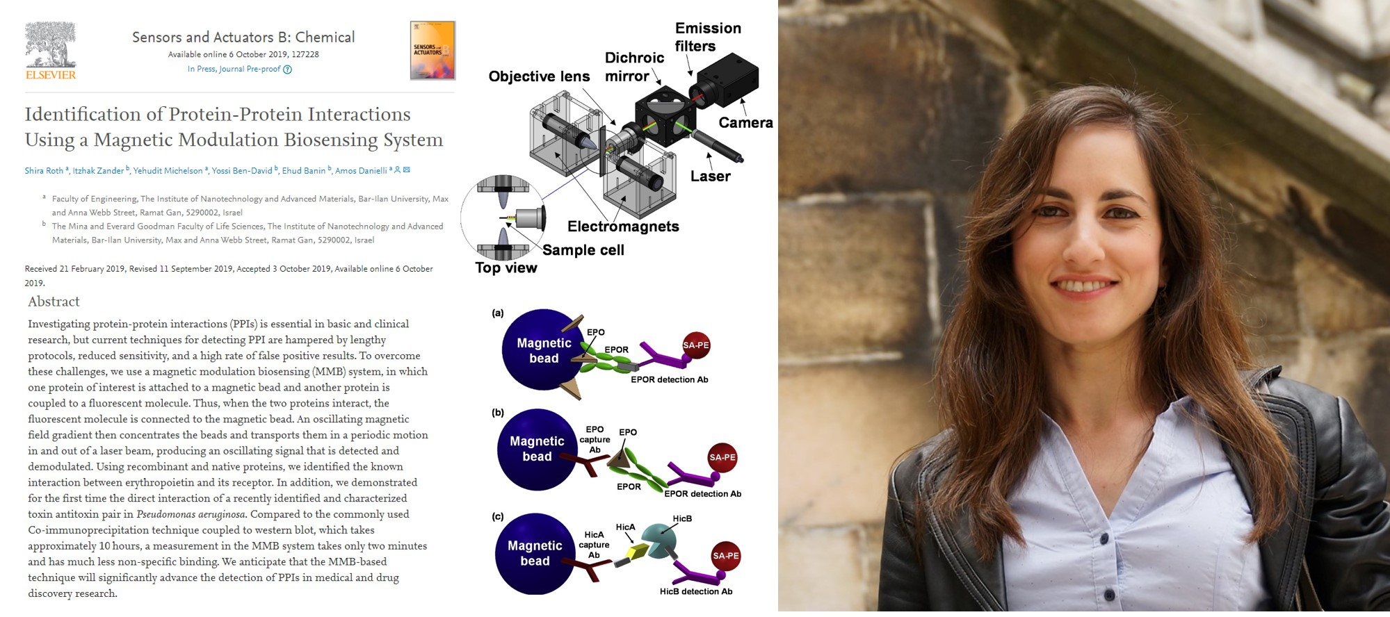 "Congratulations to our Ph.D student, Shira Roth, for the publication of her paper in ""Sensors and Actuators B: Chemical"". This is her second paper as a first author which has been published in the framework of her Ph.D studies.